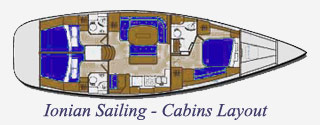 cabins-layout